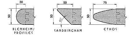 Profile Guide 50mm - Blenheim, Profiles, Sandringham, Ethos